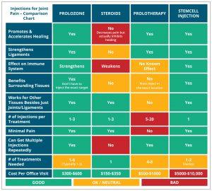 EW-Prolozone-Chart